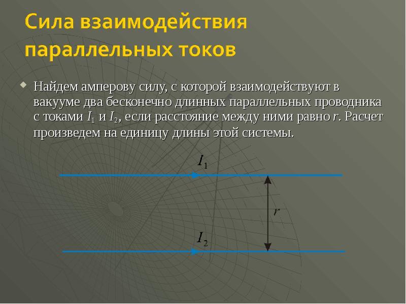 Найдем амперову силу, с которой взаимодействуют в вакууме два бесконечно длинных параллельных провод