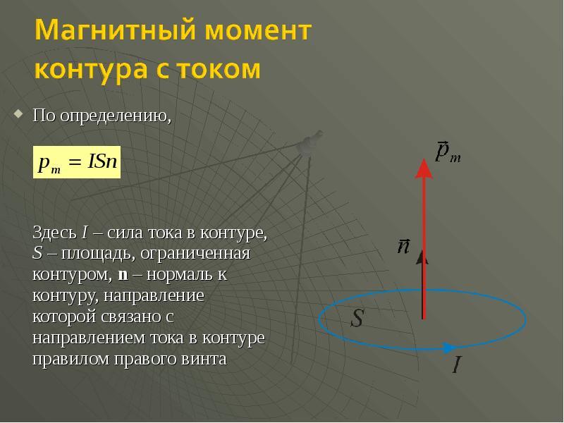 По определению, По определению, Здесь I – сила тока в контуре, S – площадь, ограниченная контуром, n