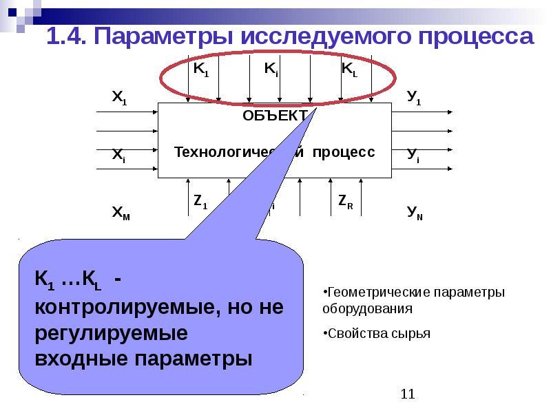 1. 4. Параметры исследуемого процесса
