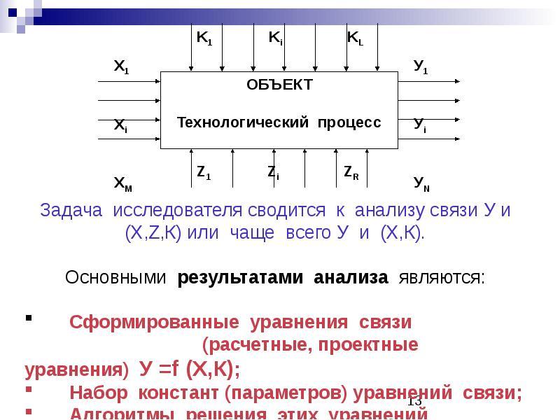 Предварительный эксперимент и методы его анализа, слайд 13