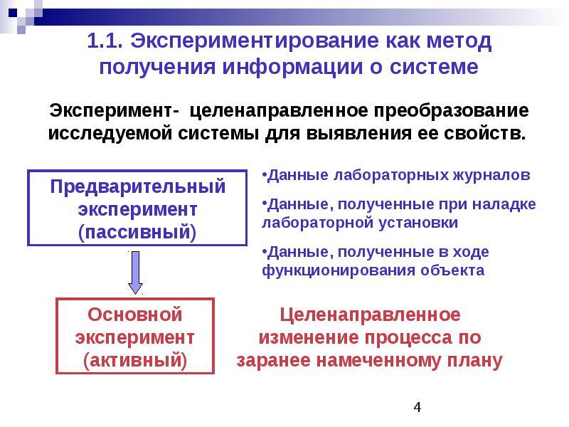 1. 1. Экспериментирование как метод получения информации о системе