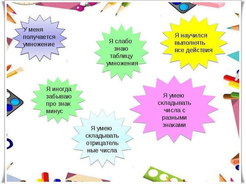 Усовершенствование навыков действий с рациональными числами, слайд 19