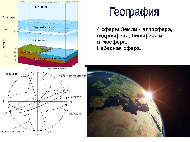 Сфера. Уравнение сферы, рис. 4