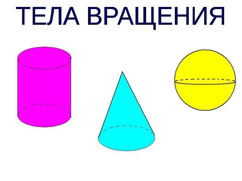 Сфера. Уравнение сферы, рис. 5