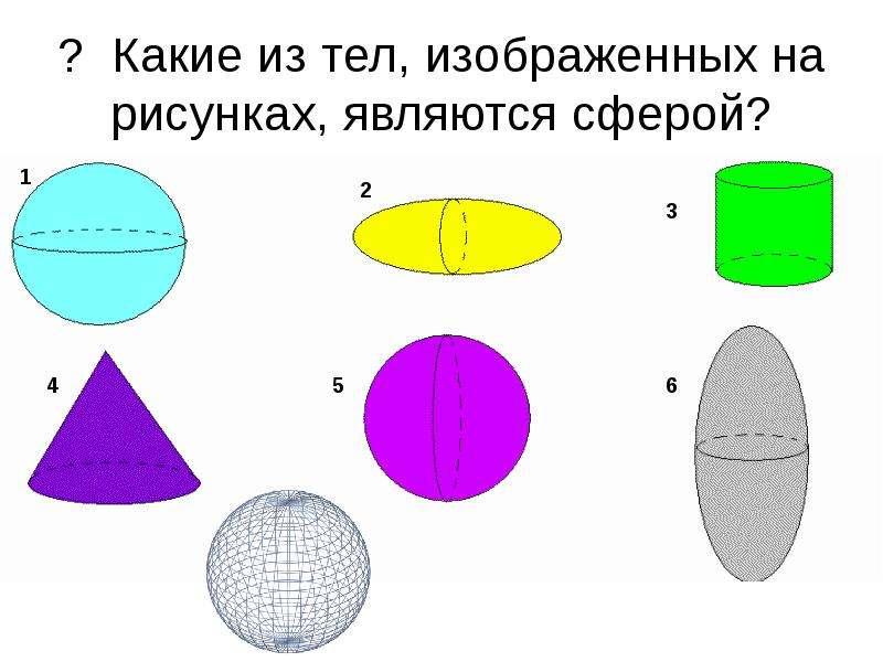 ? Какие из тел, изображенных на рисунках, являются сферой?