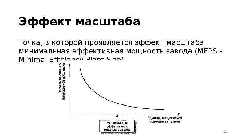 Эффект масштаба Точка, в которой проявляется эффект масштаба – минимальная эффективная мощность заво