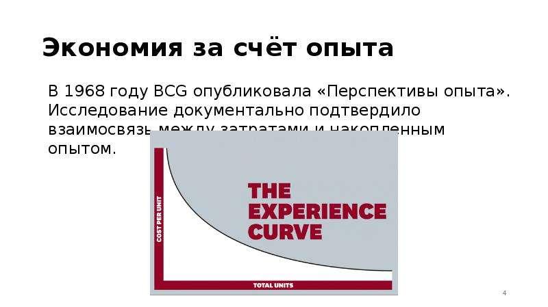 Экономия за счёт опыта В 1968 году BCG опубликовала «Перспективы опыта». Исследование документально