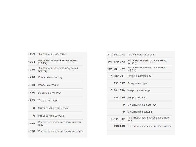 Основы природопользования. Основные понятия экологии и промышленной экологии, рис. 20