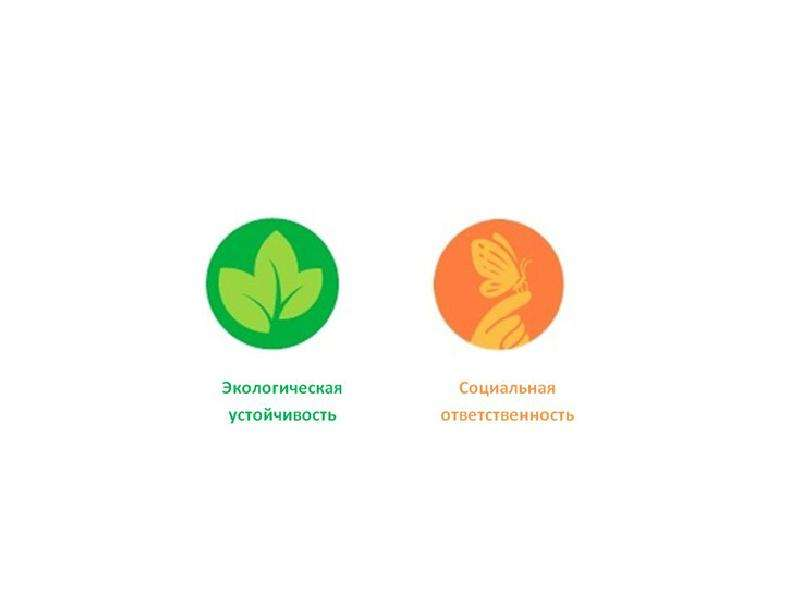 Основы природопользования. Основные понятия экологии и промышленной экологии, рис. 42