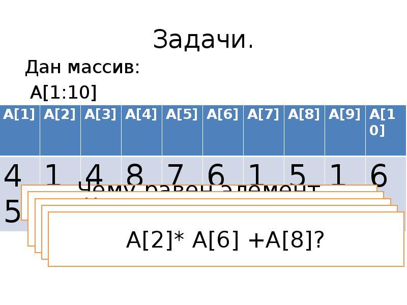 Задачи. Дан массив: А[1:10] Чему равен элемента массива А[6]?