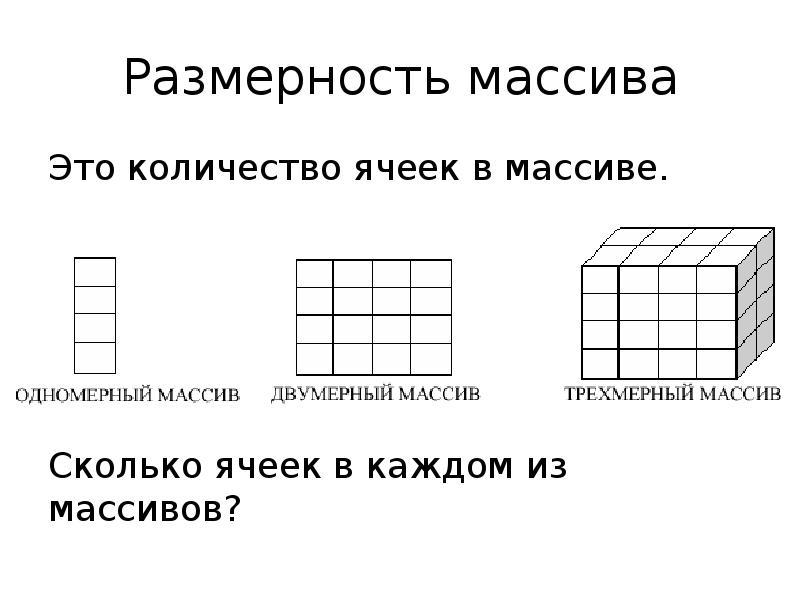 Размерность массива Это количество ячеек в массиве. Сколько ячеек в каждом из массивов?