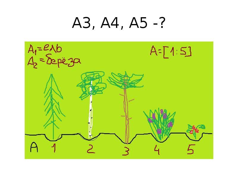 А3, А4, А5 -?