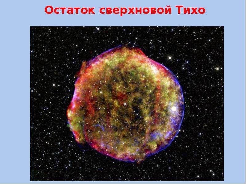 Интересные факты из астрономии, рис. 14