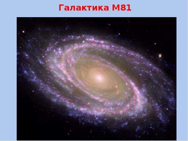 Интересные факты из астрономии, рис. 16