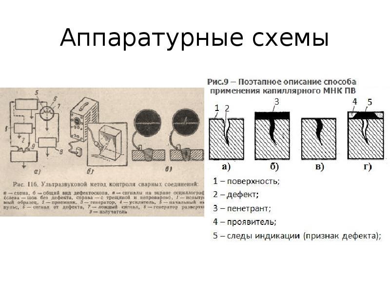 Аппаратурные схемы