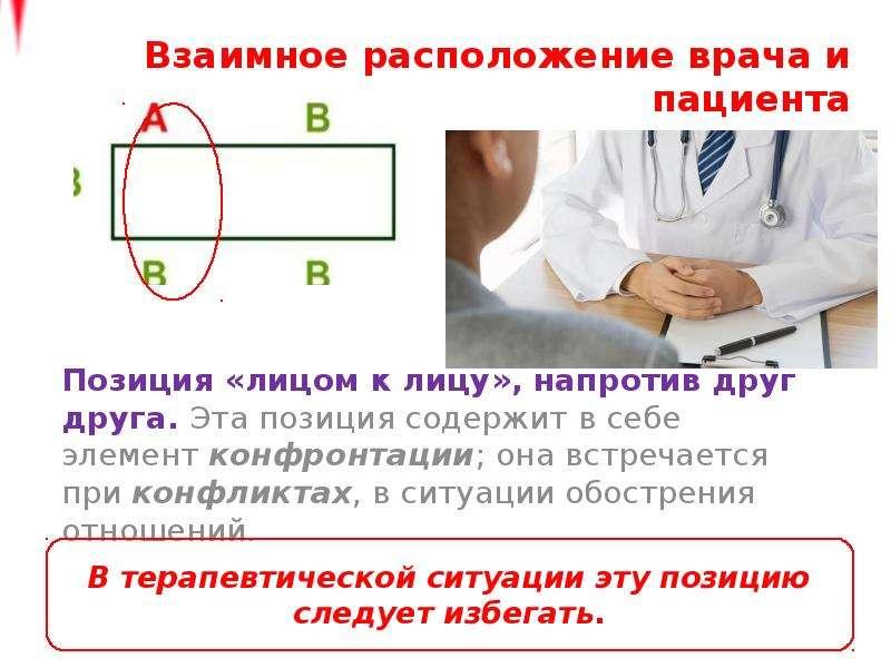 Взаимное расположение врача и пациента Позиция «лицом к лицу», напротив друг друга. Эта позиция соде