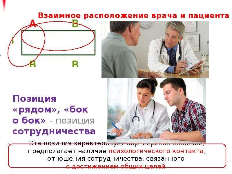 Взаимное расположение врача и пациента Позиция «рядом», «бок о бок» - позиция сотрудничества