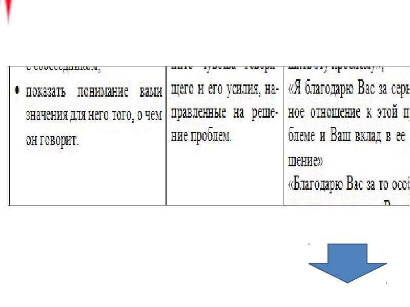 Основы медицинской коммуникации, слайд 63