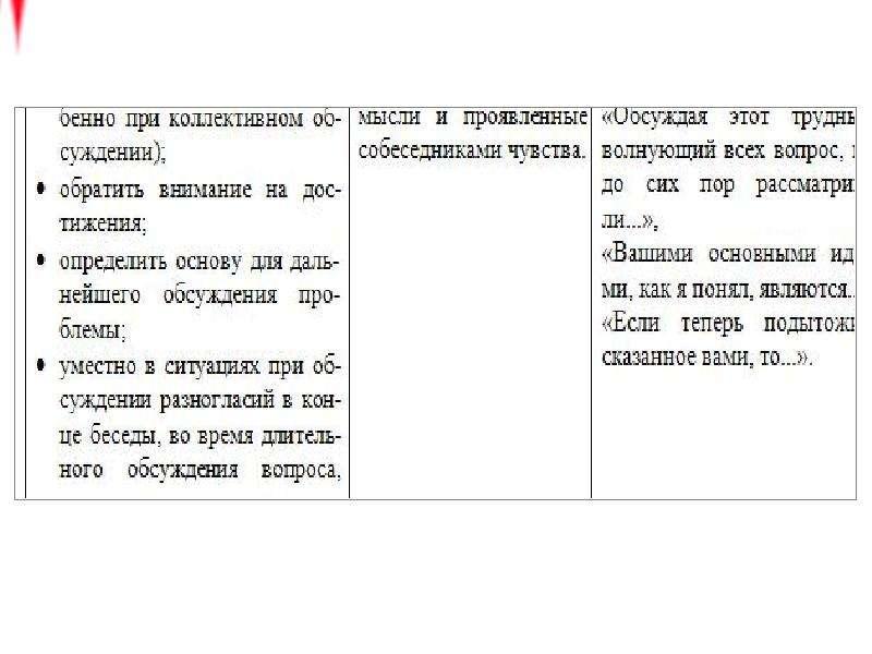 Основы медицинской коммуникации, слайд 64