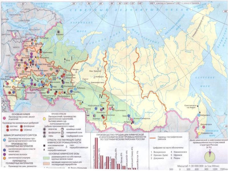 Химический комплекс России. Состояние, перспективы развития, слайд 14