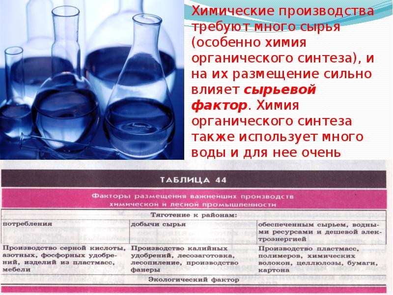 Химический комплекс России. Состояние, перспективы развития, слайд 10