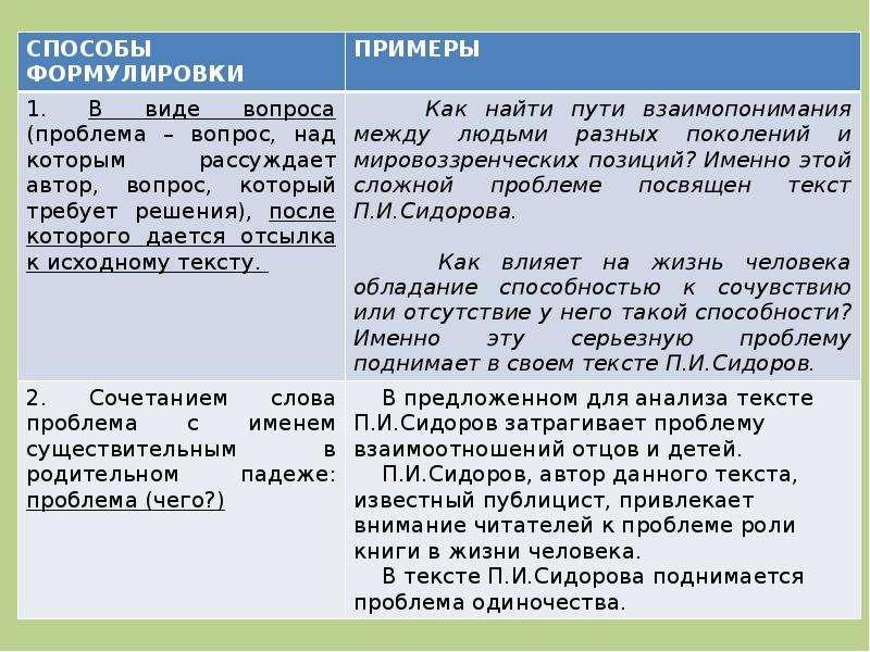 Выделение проблемы в сочинении формата ЕГЭ по русскому языку, слайд 3