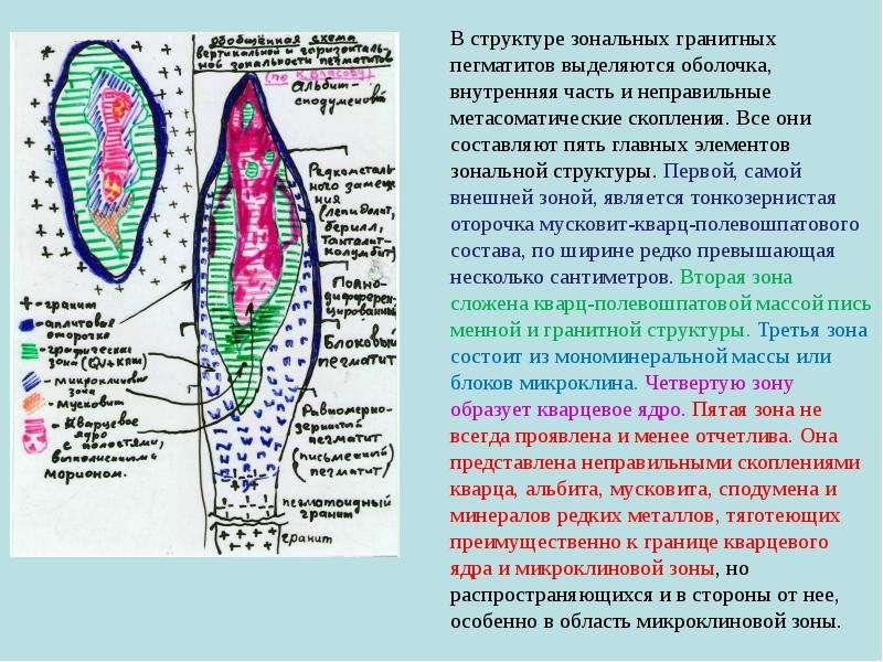 Геохимия урана и тория в карбонатитовом процессе, слайд 18