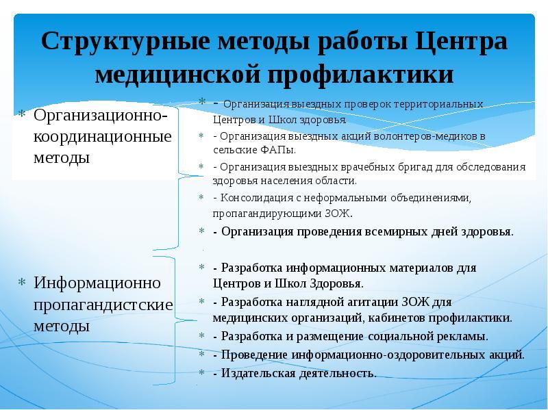 Структурные методы работы Центра медицинской профилактики Организационно-координационные методы Инфо