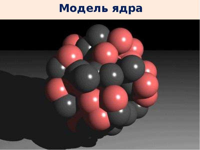 атом ядро картинки далее