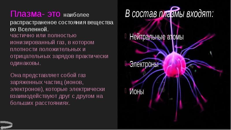 Плазма- это наиболее распрастраненое состояния вещества во Вселенной. частично или полностью ионизир