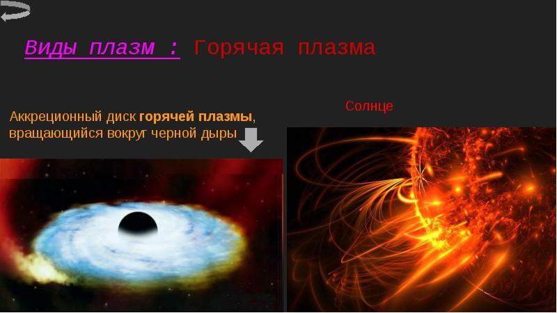 Виды плазм : Горячая плазма Аккреционный диск горячей плазмы, вращающийся вокруг черной дыры