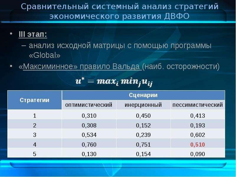 Сравнительный системный анализ стратегий экономического развития ДВФО III этап: анализ исходной матр