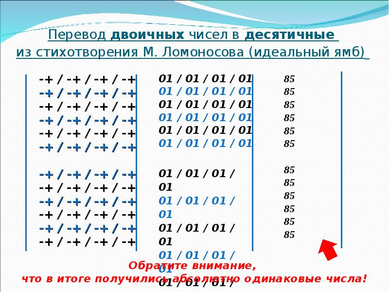 Перевод двоичных чисел в десятичные из стихотворения М. Ломоносова (идеальный ямб)