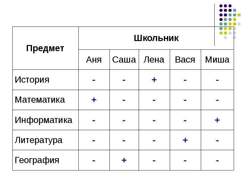 Получение новой информации. Обработка информации. Способы кодирования, слайд 22