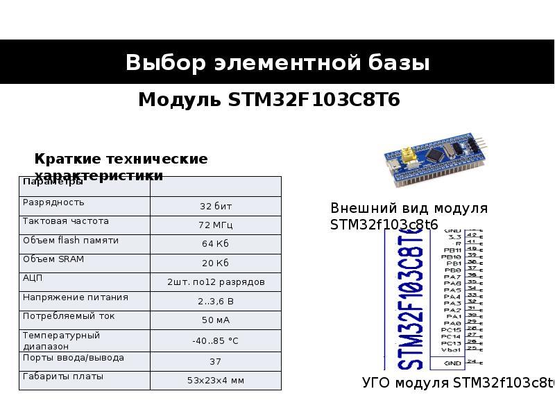 Выбор элементной базы Модуль STM32F103C8T6