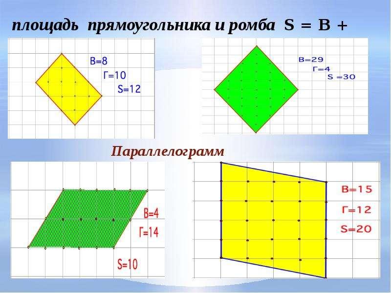 площадь прямоугольника и ромба S = В + Г/2- 1