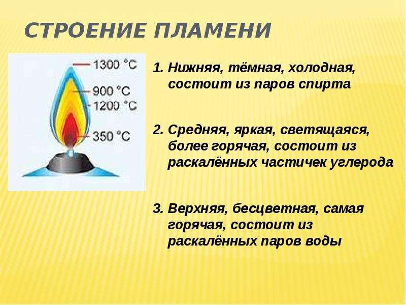 Строение пламени