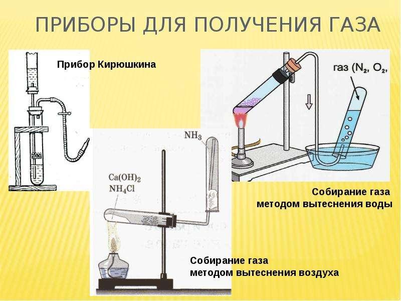 Приборы для получения газа