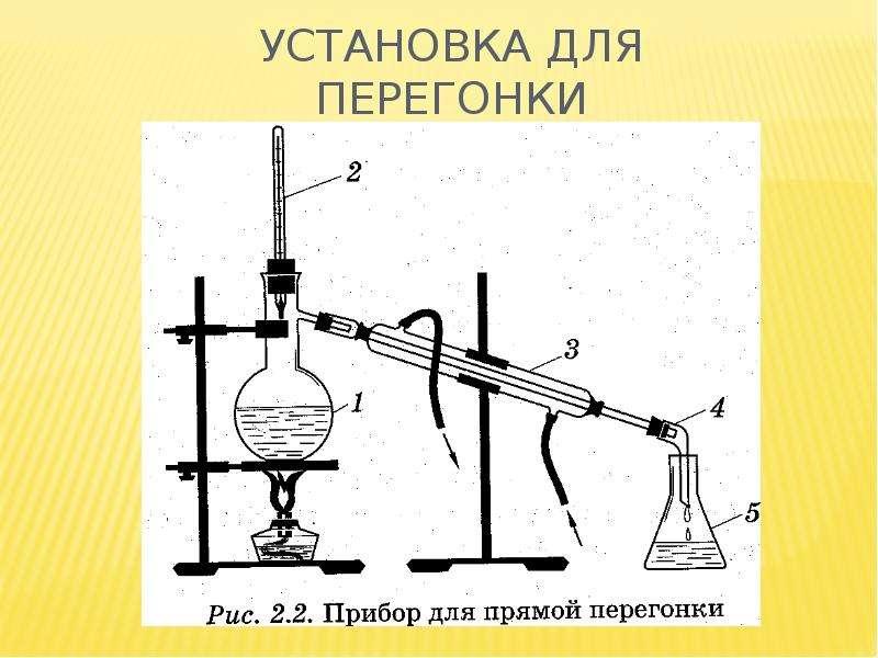 Лабораторное оборудование, посуда и средства защиты. Химическая лаборатория, слайд 31