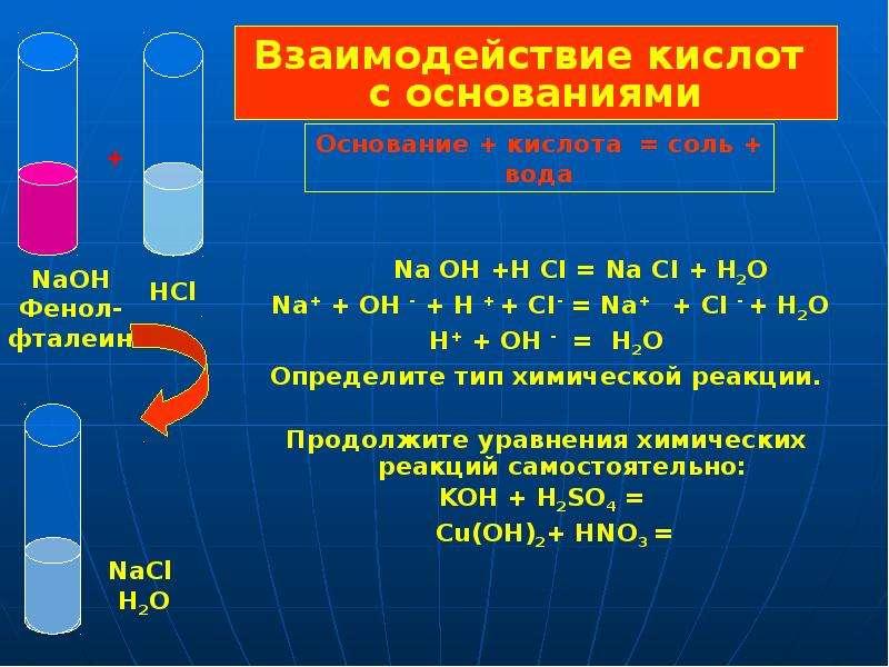 Na OH +H CI = Na CI + H2O Na+ + OH - + H + + CI- = Na+ + CI - + H2O Н+ + OH - = H2O Определите тип х