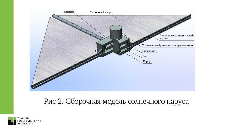 Макет механизма раскрытия солнечного паруса, слайд 7