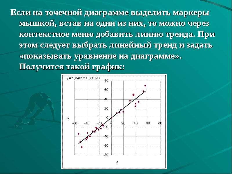 Если на точечной диаграмме выделить маркеры мышкой, встав на один из них, то можно через контекстное