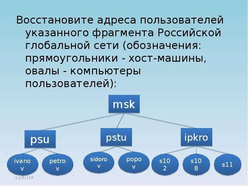 Восстановите адреса пользователей указанного фрагмента Российской глобальной сети (обозначения: прям