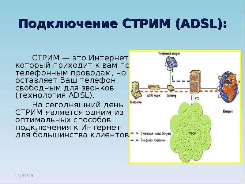 Подключение СТРИМ (ADSL): СТРИМ — это Интернет, который приходит к вам по телефонным проводам, но ос