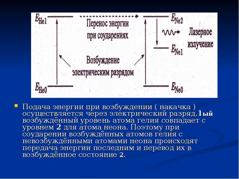 Подача энергии при возбуждении ( накачка ) осуществляется через электрический разряд. 1ый возбуждённ