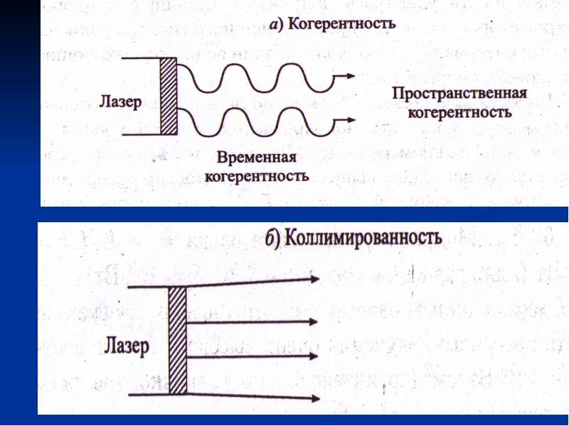 Лазеры. Лазерное излучение и его основные параметры. Лазерная медицина, слайд 25