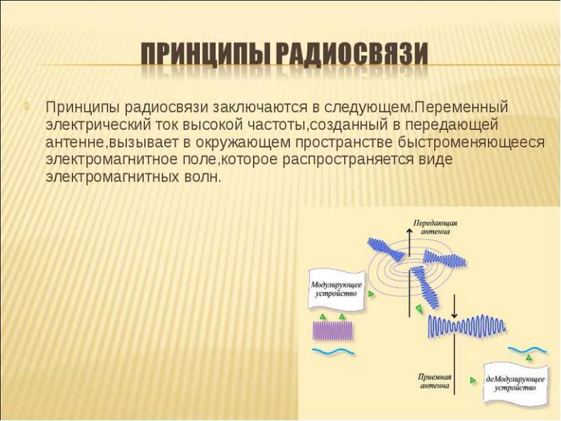 Принципы радиосвязи и телевидения, слайд 3