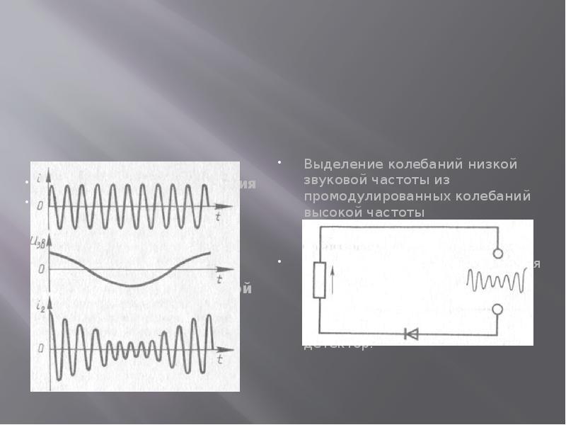 Принципы радиосвязи и телевидения, слайд 7