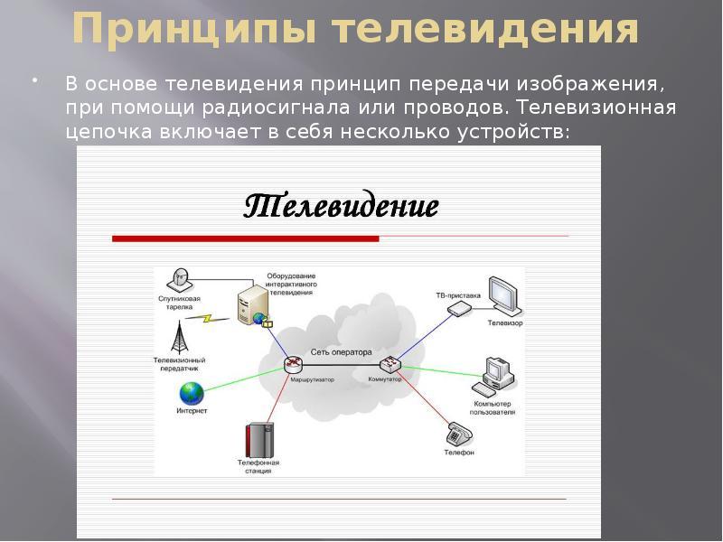 Принципы телевидения В основе телевидения принцип передачи изображения, при помощи радиосигнала или
