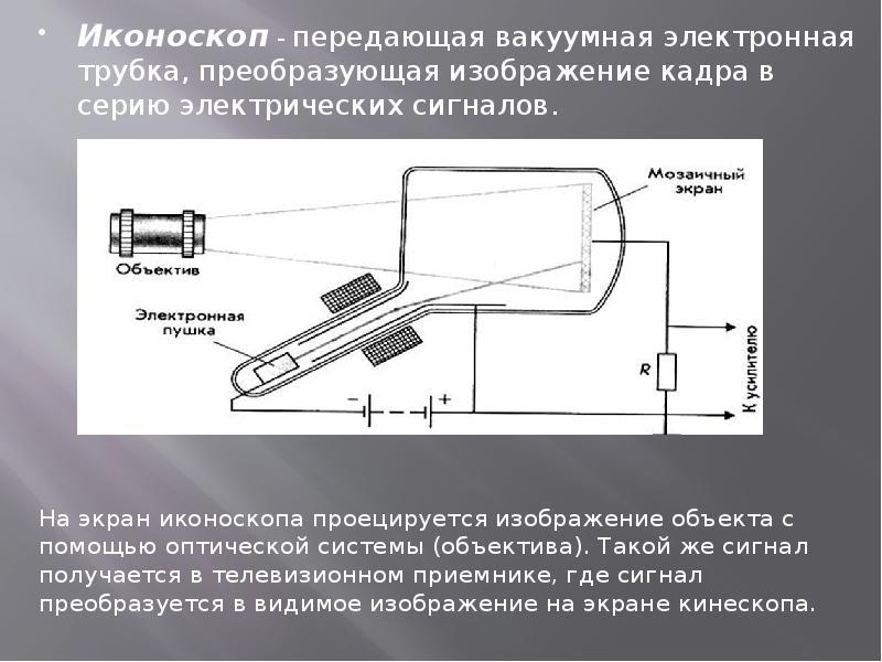 Иконоскоп - передающая вакуумная электронная трубка, преобразующая изображение кадра в серию электри